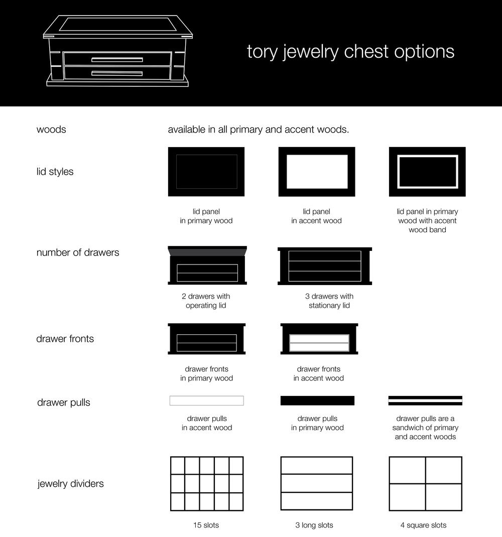 customization_jChest.png