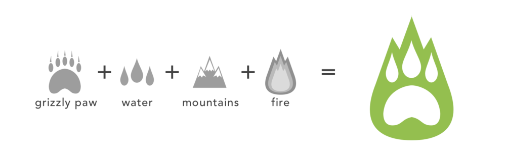 Logo Design Process Image.png