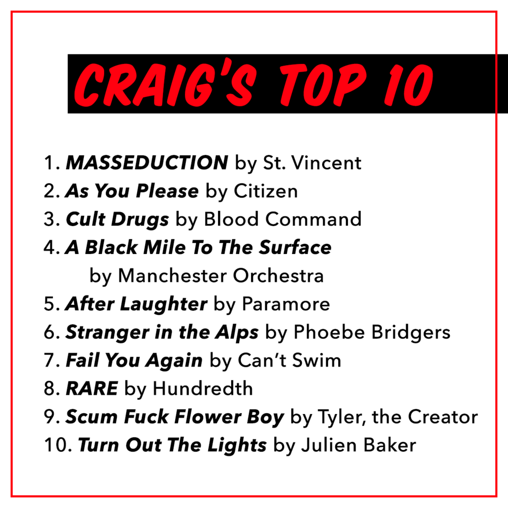 craig's top 10.png