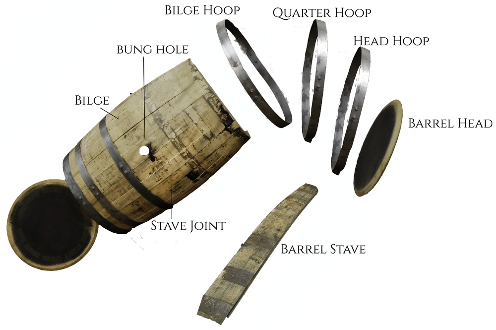 BurgundyOak Barrel Anatomy How Barrels Are Made