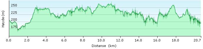 5 km.jpg