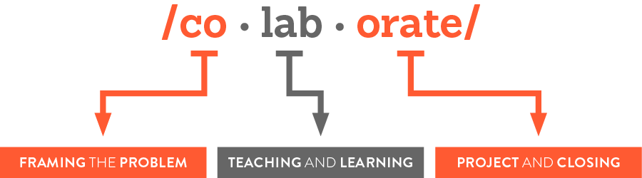 co-lab-orate_graphic.png