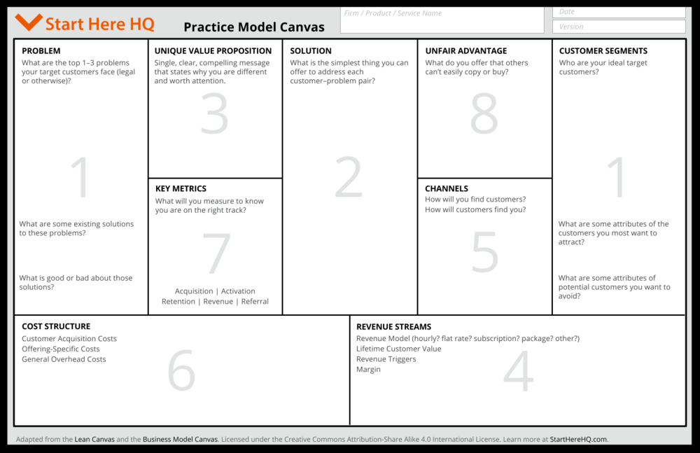 SHHQ-practice-model-canvas.png