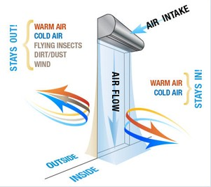 air-curtain-features.jpg