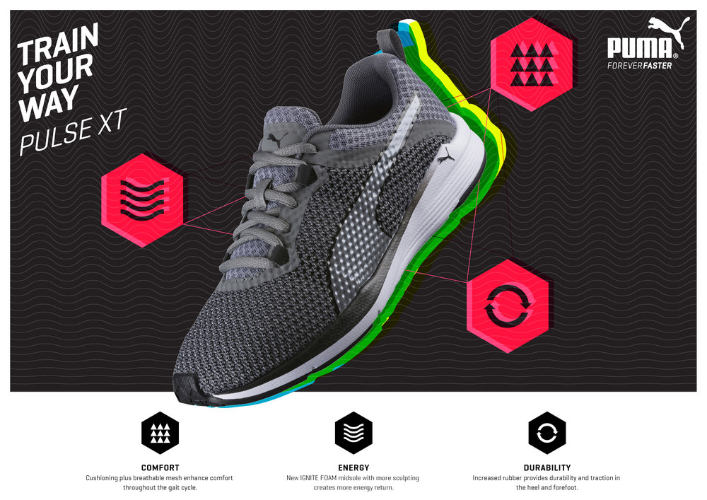 SS17_RT_Athlete-Product_PulseXT_A3_v3-04.jpg