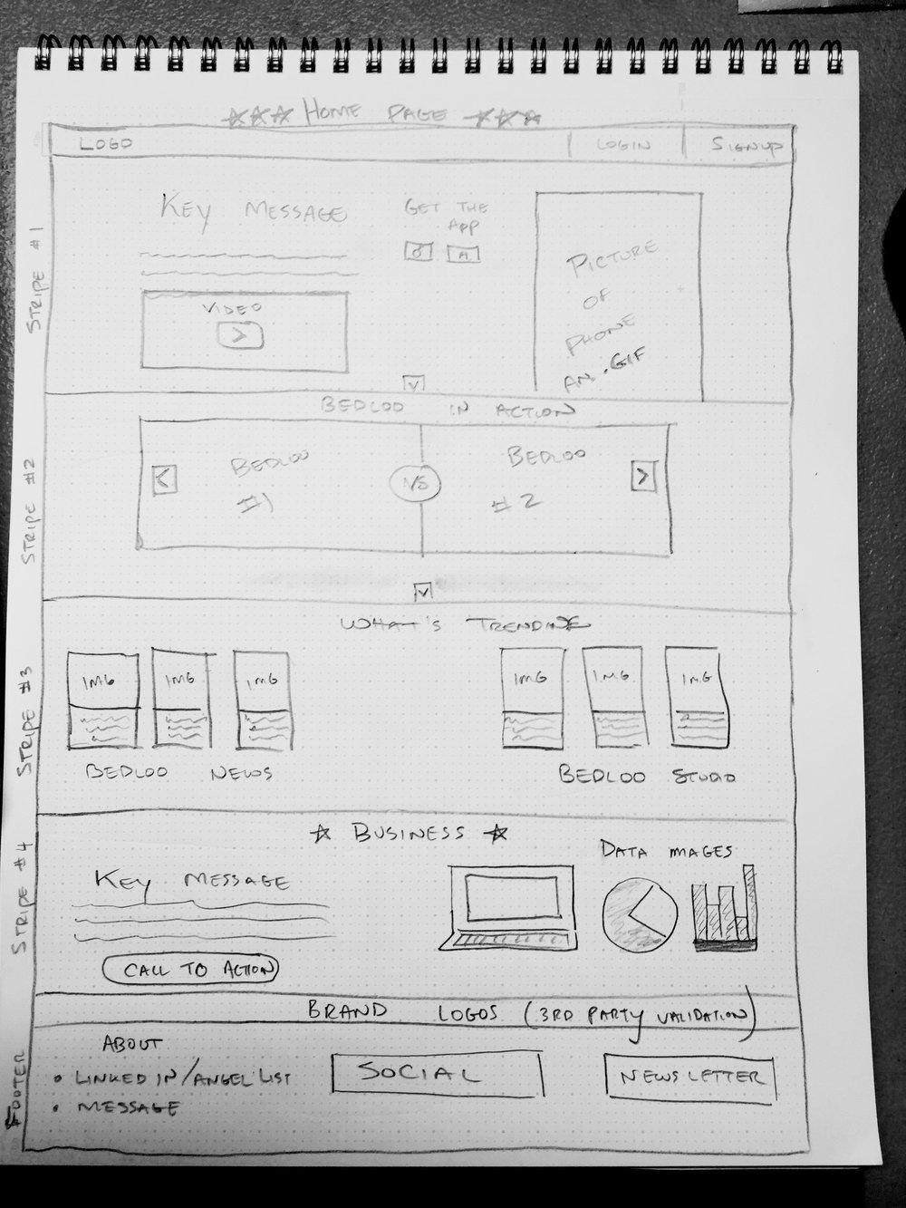 homepage_sketch.jpg