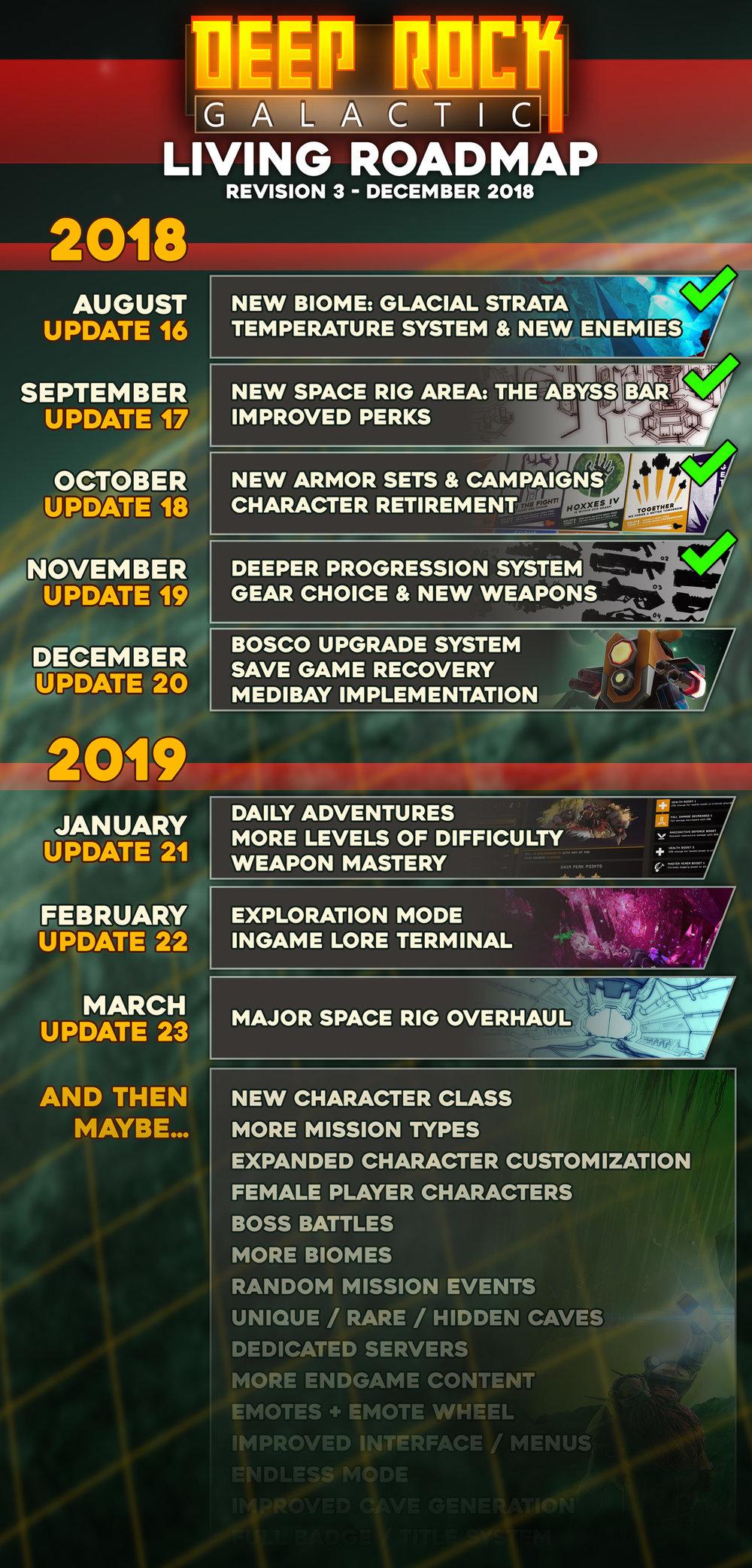 Roadmap 2018 Dec.jpg