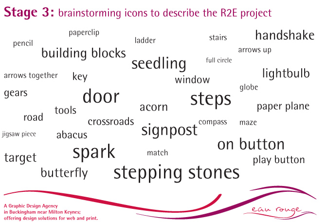 r2e-logo-dev-5.jpg