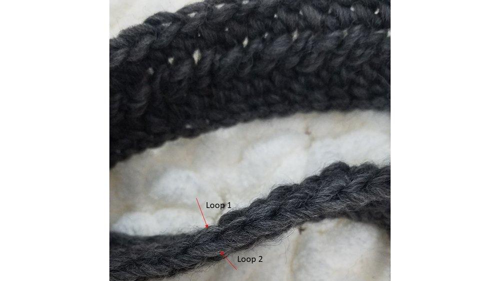 With the wrong side facing you, loop 1 is front loop and loop 2 is back loop