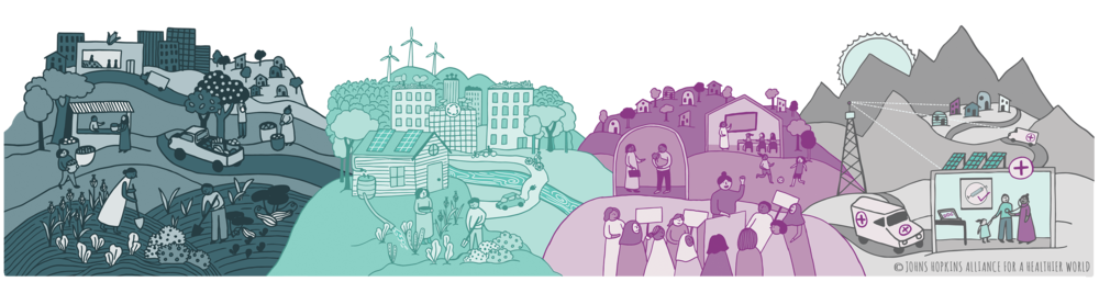 Illustrations of the Alliance's four thematic research priorities. © Alliance for a Healthier World 2018