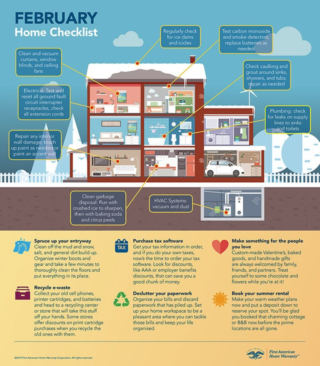 A few tips for your home to kick-off February! Need help with any of these tasks?)Give us a a call at 1-844-436-0669 #domesticall360 (source: @first_american)