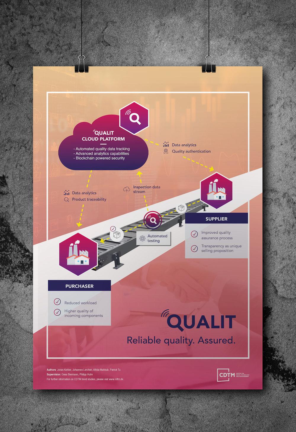 Qualit_Poster_mockup_web.jpg