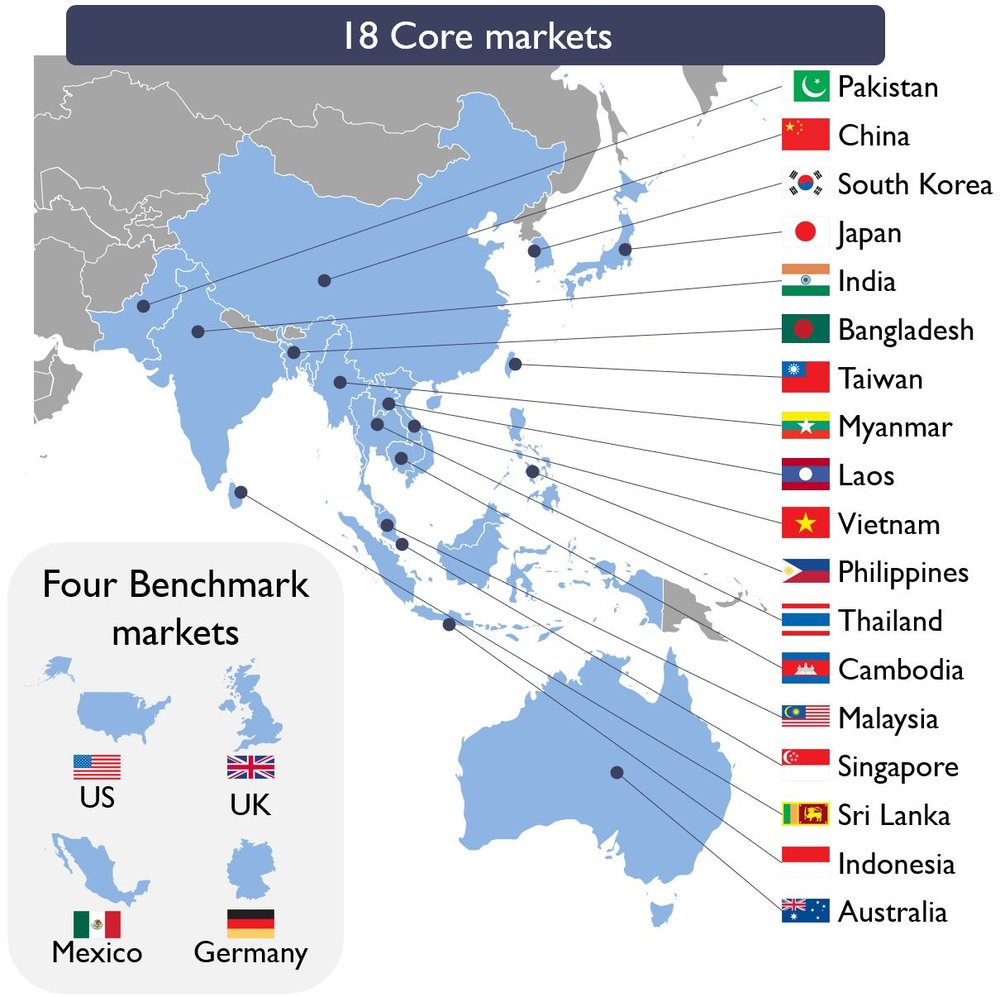 Markets that matter.JPG