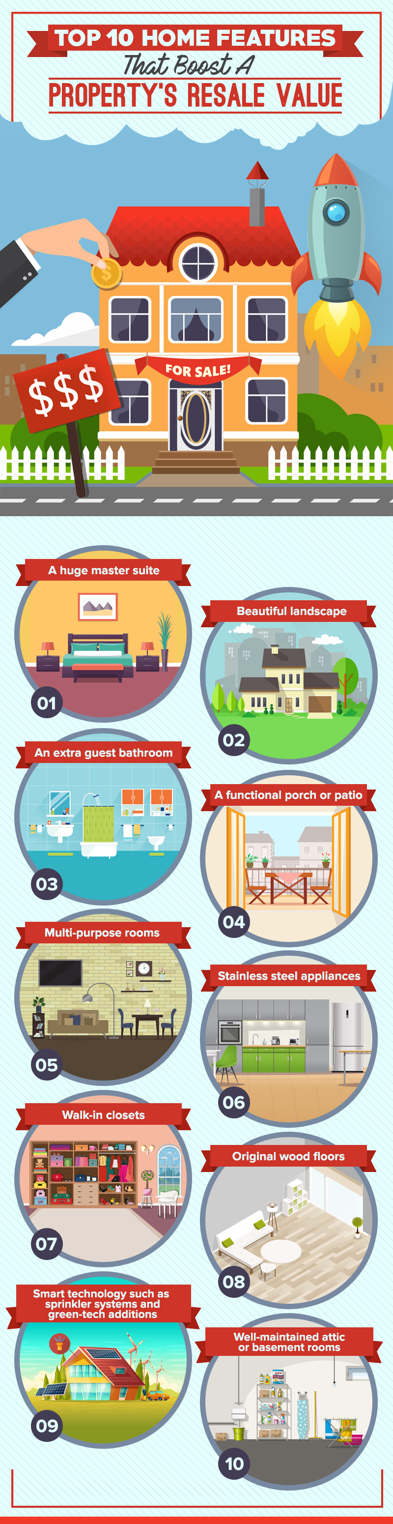 Top 10 Home Features That Boosts A Property's Resale Value