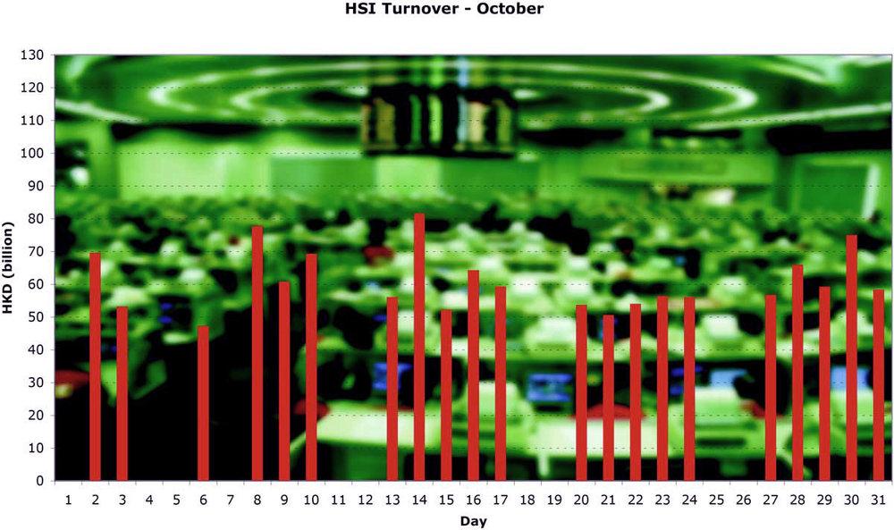 HSI_T_Oct.jpg