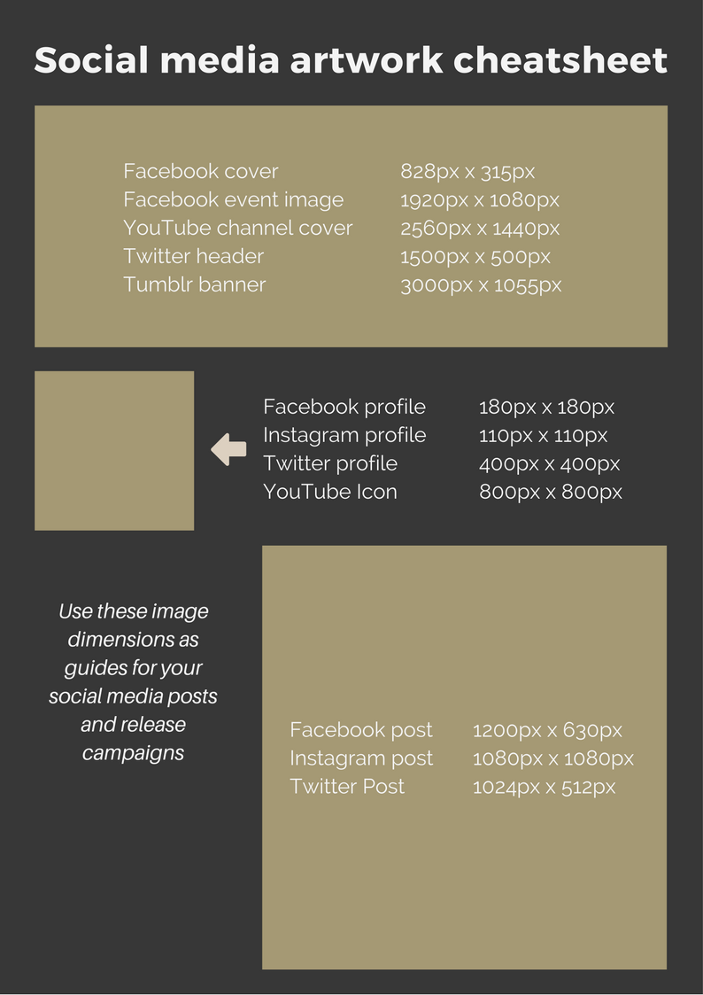 Musician's Map social media artwork dimensions cheatsheet