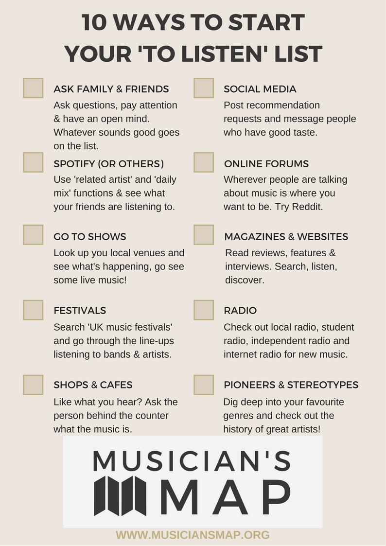 Musician's Map 10 ways to start your to listen list checklist