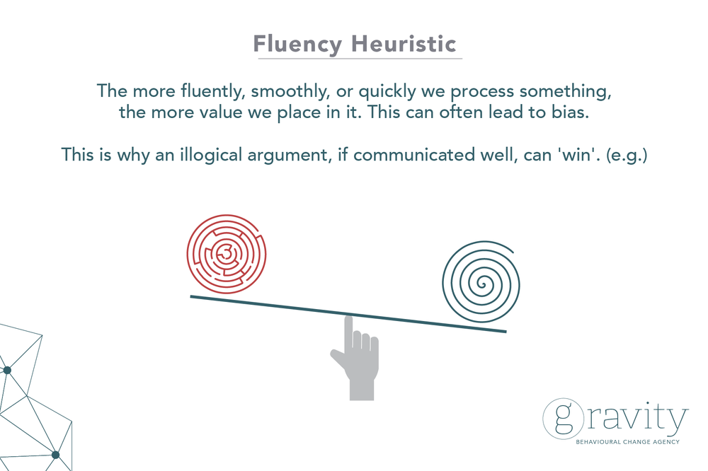 Heuristic_posts_Fluency02-1.png