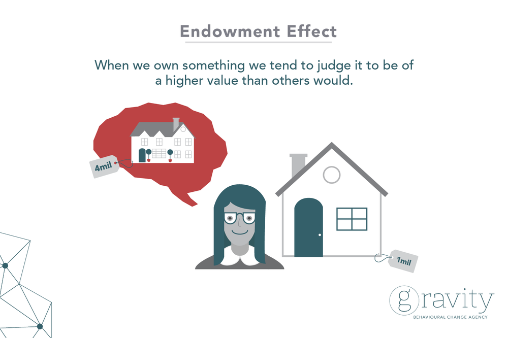 Heuristic_posts_EndowmentEffect-1.png