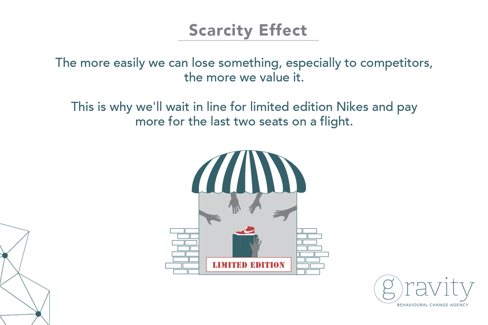Heuristic_posts_ScarcityEffect-1.png