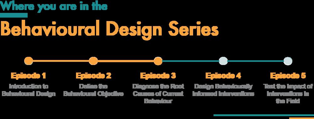 Behavioural_Design_Series_process_3.png