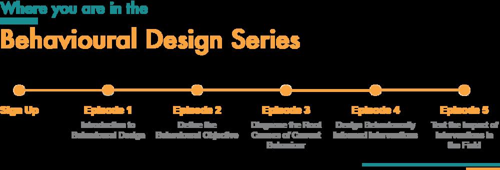 Behavioural_Design_Series_Progress_Final.png