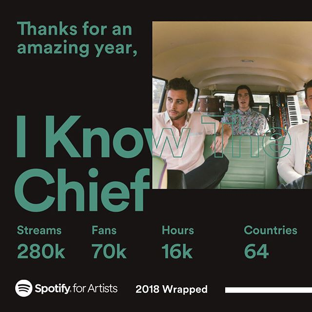 Sending out some serious love to all 70,000 of you legends ❤️Anyone that took some time this year to listen to or share IKTC we can't thank you enough... 2019 here we come 💃🌴 thanks @spotify