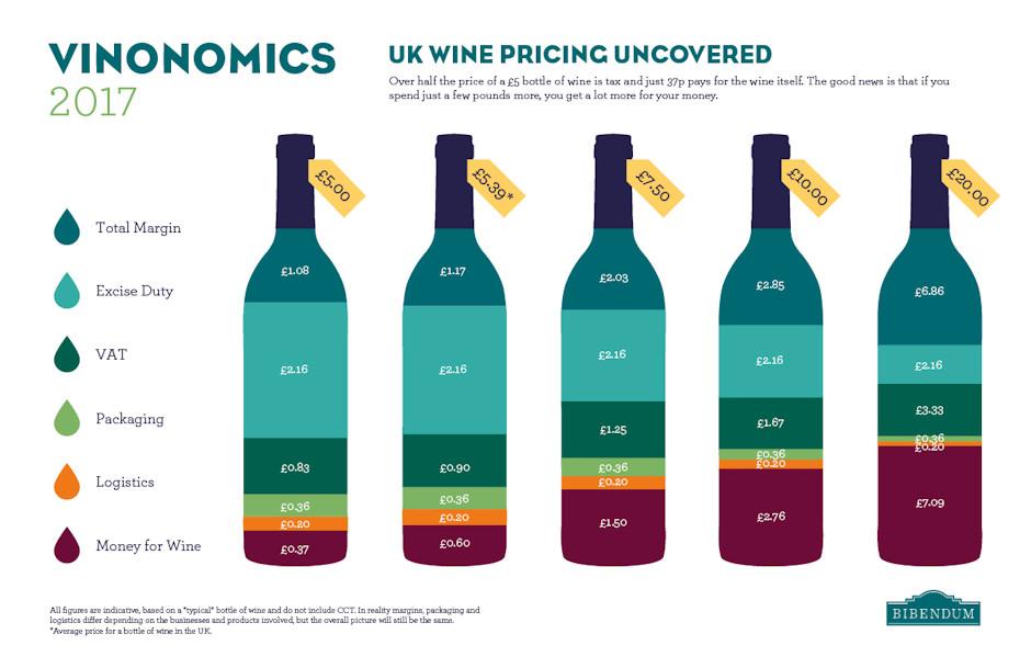 Vinonomics-November-2017.jpg