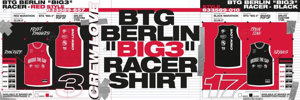 BTG tanks – by  Joey W. Elgersma , Berlin Braves