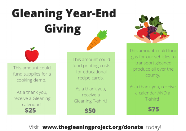Facebook Gleaning Year End Giving.png
