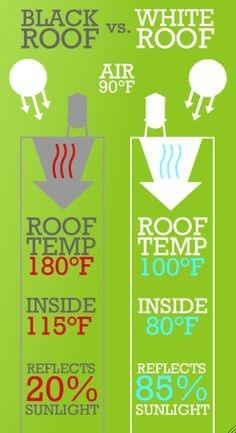 white roof infographic.jpg