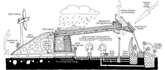 earthship_section_graphic.jpg