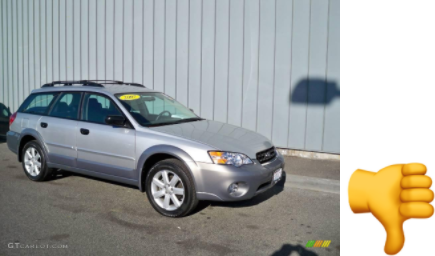 colorado's cool car wasn't that cool when it cost me $6k in repairs. - While I felt more comfortable driving a manual and AWD vehicle, I lost out by an average of 12 mpg compared to my trusty Tin Can Ford.                                Sold for $7,500. Cost per year= $2,000