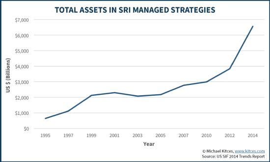 sri graph.png