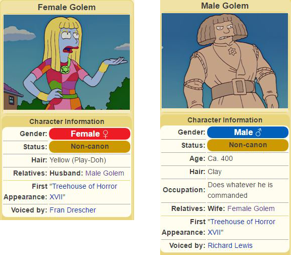 Characters in the animated sitcom  The Simpsons , by Matt Groening: Female Golem (left) and Male Golem (right). © 2017 Wikisimpsons. All Rights Reserved. Image released under CC-BY-SA 3.0.