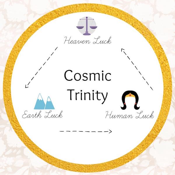 Cosmic Trinity: The Three Lucks - Heaven, Earth, and Man