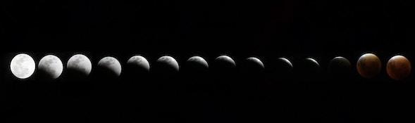 Magical Moon Phases; Dark Moon, New Moon, Full Moon, Waning Moon