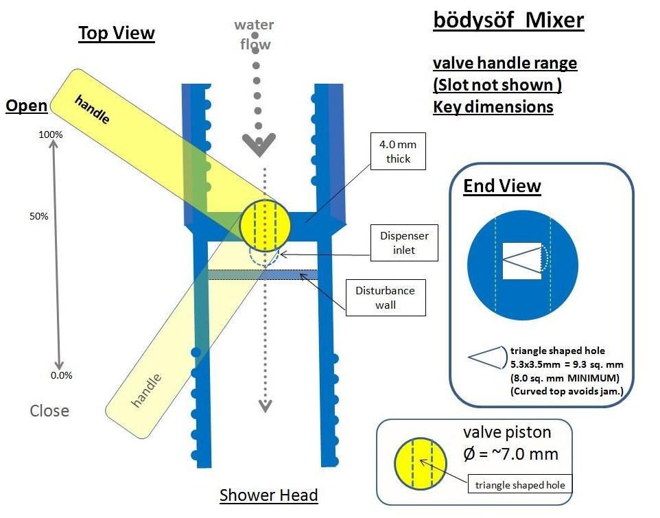 Mixer Valve Handle Range.jpg