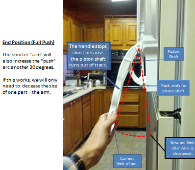 Push Handle tests and analysis1.png
