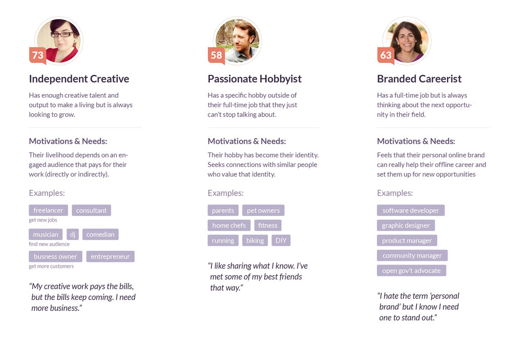 klout-personas@2x.jpg