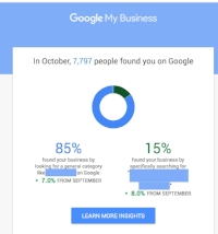 Google-My-Business-Results-MyrnaPD.jpg