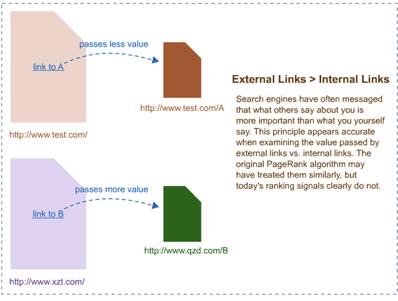 Moz-external-link-internal-link-Myrnapd.png