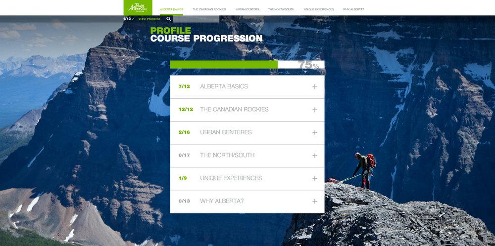 Course Progression |Metadata/Quicklinks