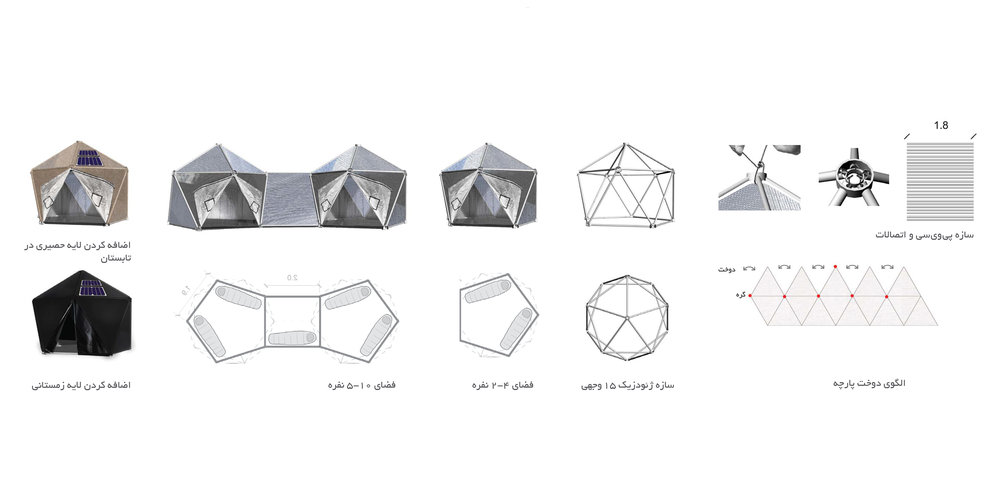 Geodesic Shelter is a Great Example for Economic Easy-to-make Emergency Shelter