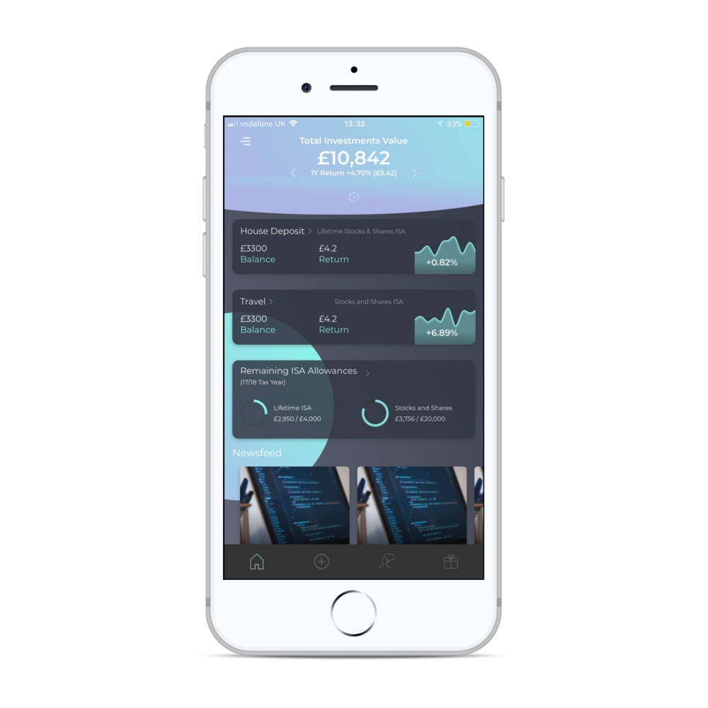 Our investment app is powered by new technology to help you become a better investor.