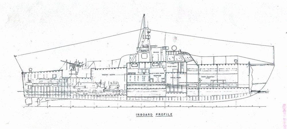 InboardProfile.jpg