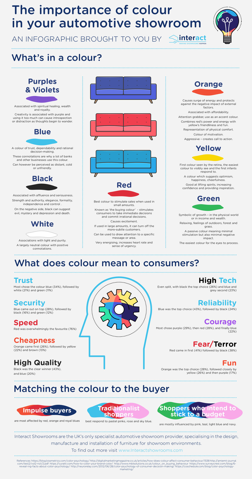 Importance of colour_Infographic.jpg