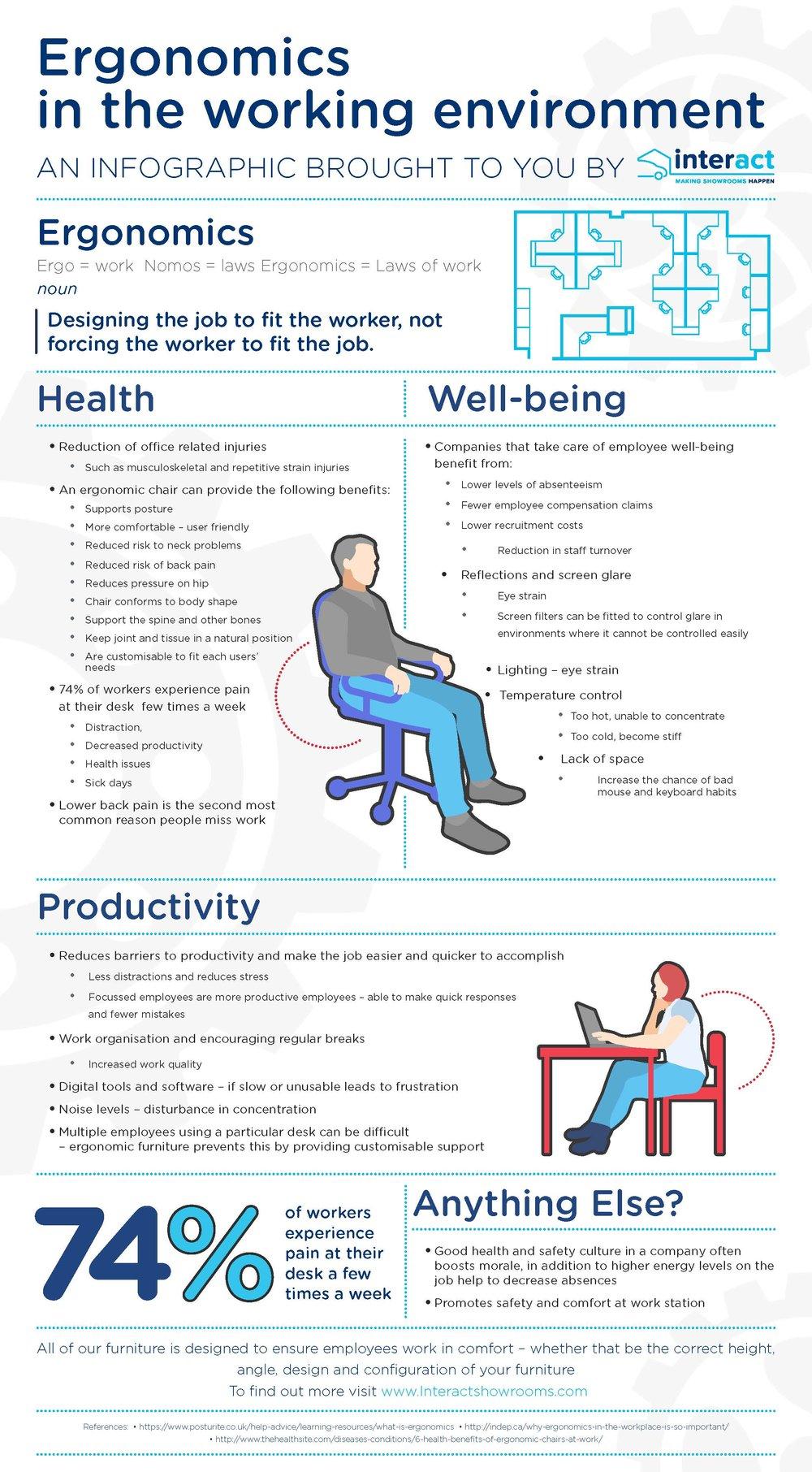 Ergonomics in the working environment.jpg