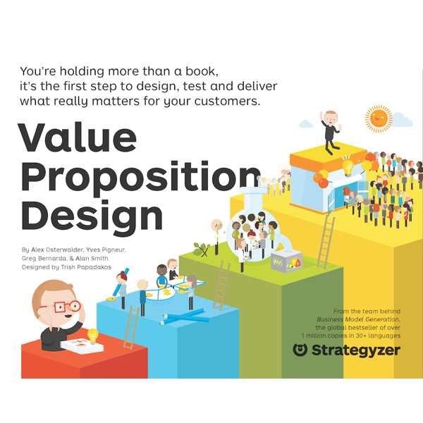 Value Proposition Design.png