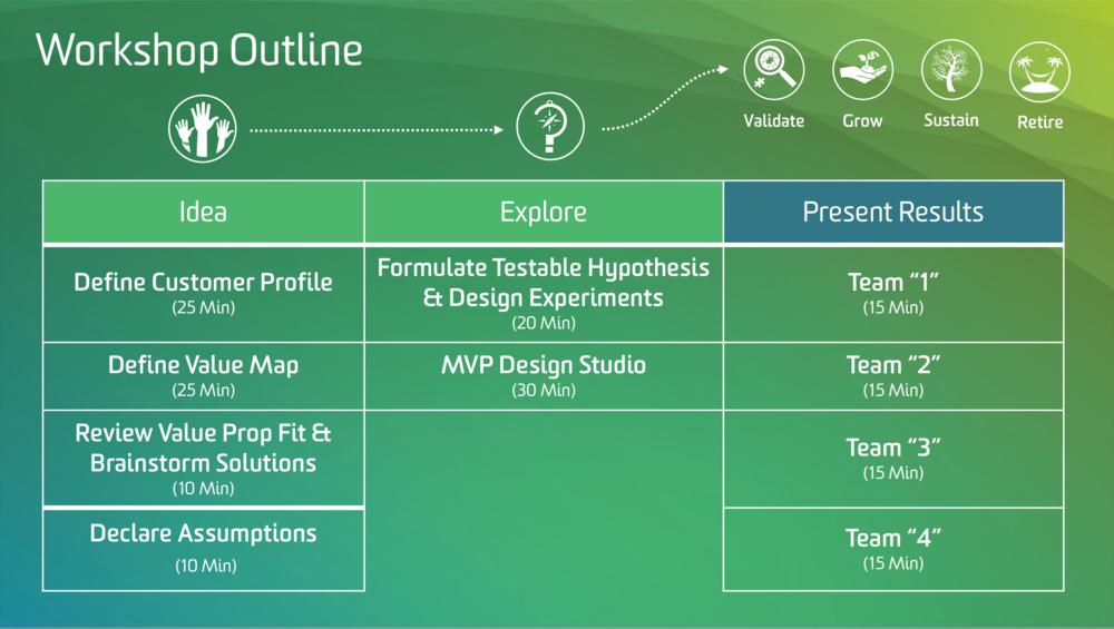 Value Prop Design Workshop 1.png